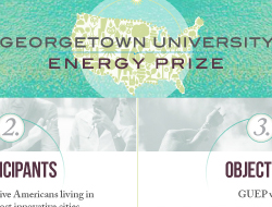 Georgetown University Energy Prize Presentation